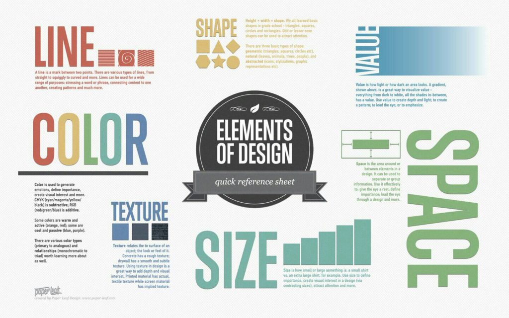 essential elements of design info graphic