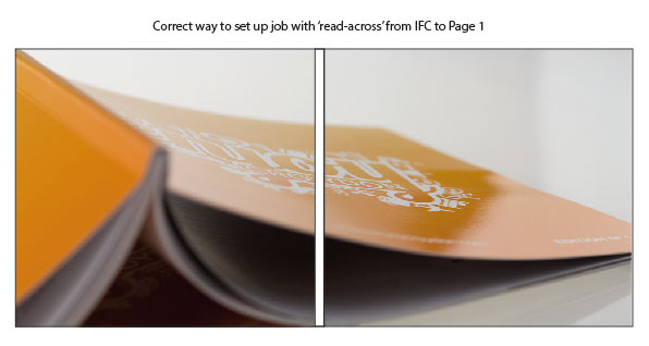 read across perfect binding setup