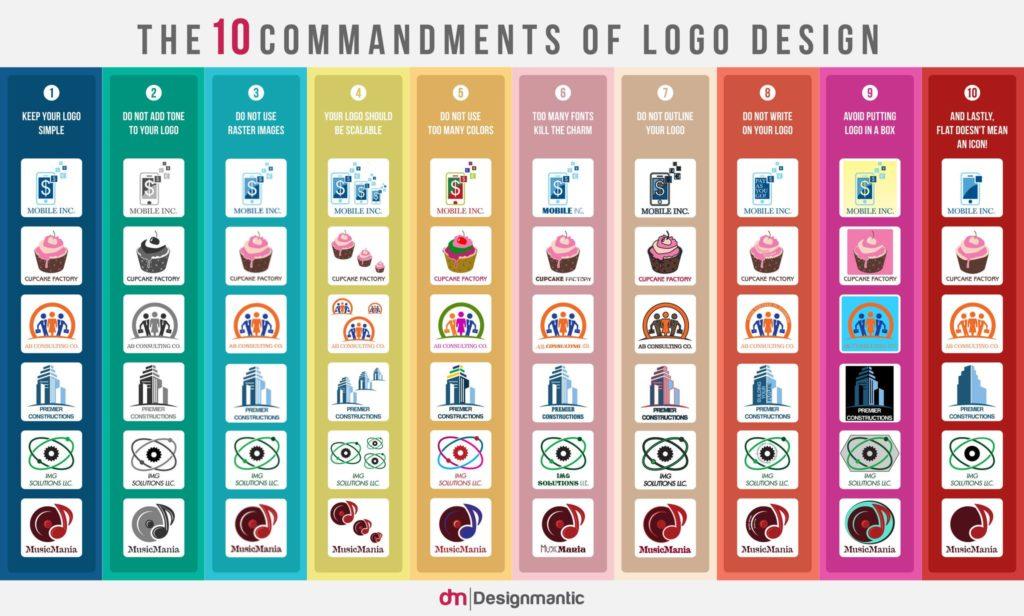 10 commandments of logo design